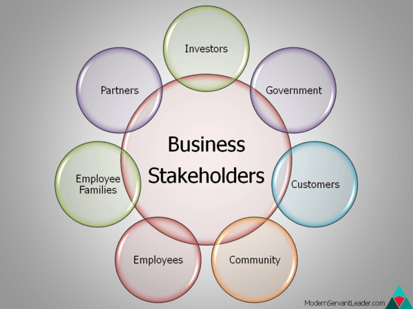 conflict of interest with different stakeholders essay
