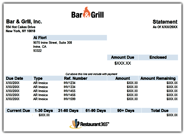 bar and grill statement of the