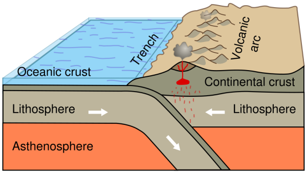 continental_oceanic_fold_mountains