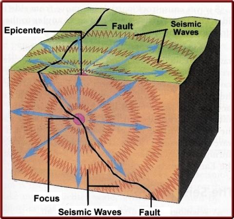 Volcanic Landforms: Extrusive Igneous