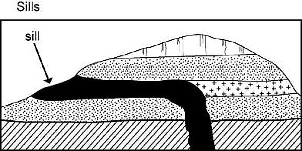 landforms resulting from intrusive vulcanicity