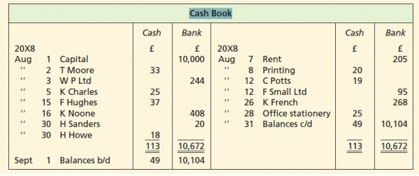 Cash Book Example. Frank Wood's Business Accounting I